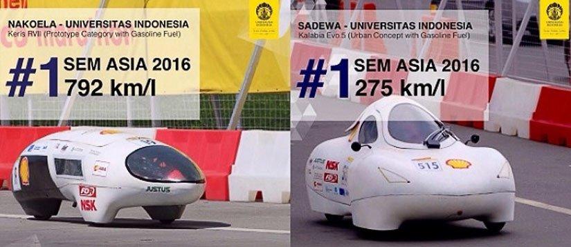 Wow, Mahasiswa UI Bikin Mobil Hemat Bahan Bakar!