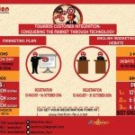 The 10th Indonesia Marketing Competition (IMOTION) UI