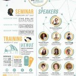 The 13th Marketing Insight, Seminar and Training – UI