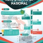 EXPLOSCIENCE 2017 – Institut Pertanian Bogor