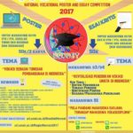 National Vocational Essay & Poster Competition 2017 – UNAIR