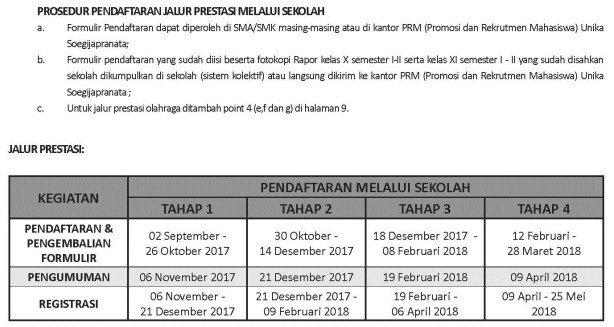 jadwal-lengkap-pmb-2018-di-beberapa-pts