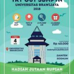 Ikut Try Out SBMPTN 2018 Di Universitas Brawijaya Yuk!