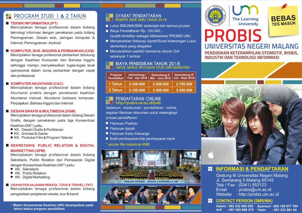 mau-daftar-program-probis-universitas-negeri-malang