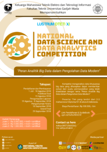 national-data-science-and-data-analytics-competition-ft-ugm