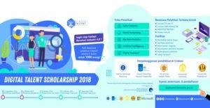 """Digital Talent Scholarship"" Cari 1000 Penerima Beasiswa"