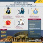 SEMINAR DAN TALKSHOW CONTINUING NURSING EDUCATION 2018 – PSIK UMY